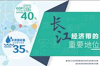 与三峡集团同行,北控水务合力推进长江大保护!